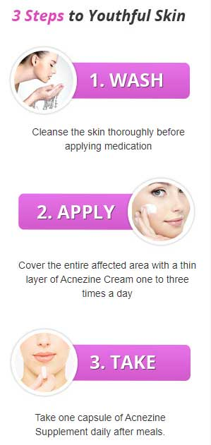 how to use acnezine